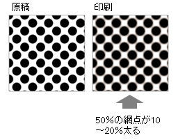 ICS_画像形成_反射濃度式_1e_new
