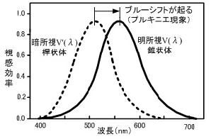Fig1_2_3_16