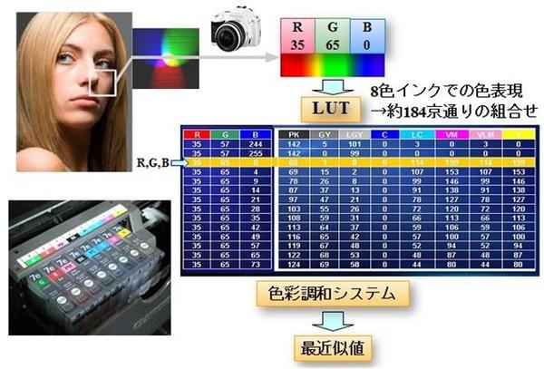 ICS_イメージ創造_理論_概念_21c_new