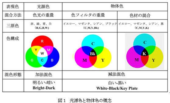 181224_画像形成_減法混色_色混合_1_new