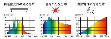 ICS_光_スペクトル_白色光_2a_rev