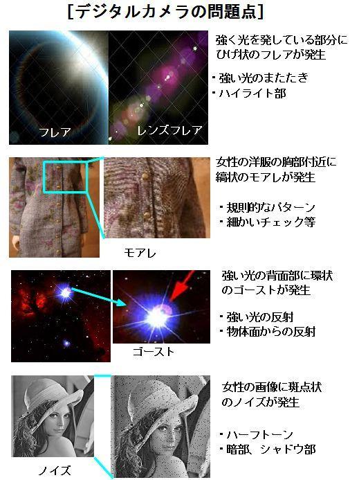 ICS_画像問題_4テーマ_2b_new