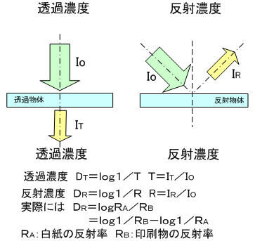 Fig1_2_7_1