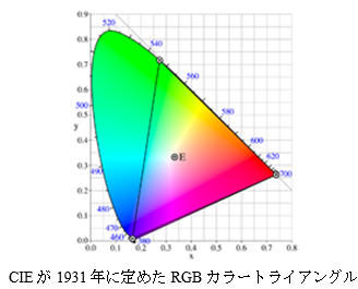 Fig1_2_1_2