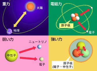 ICS_光_4種_力_1c_new