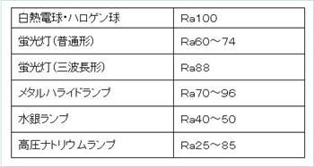 ICS_画像評価_演色評価数_試験色見本_4_new