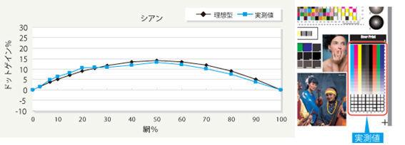 ICS_画像形成_反射濃度式_1h_new