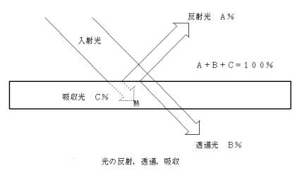 Fig1_2_4_8