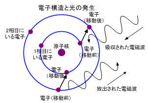 Fig1_1_2_11