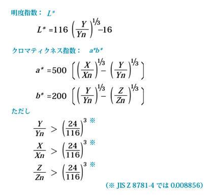 ICS_色空間_Lab_1b