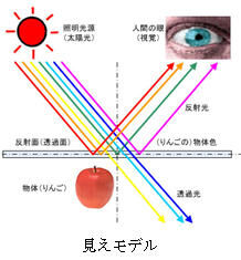 Fig1_2_6_6