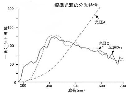 Fig1_2_5_1