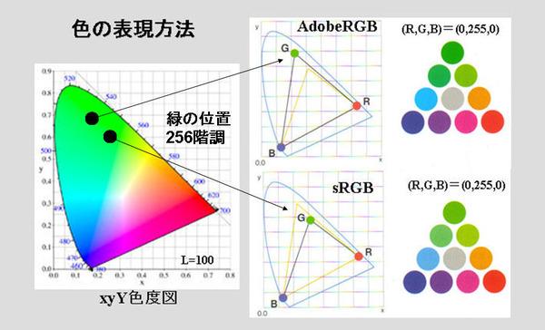 ICS_RI_色域圧縮_方法_6_new