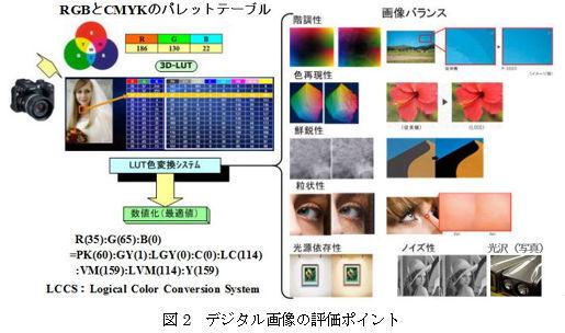 190114_画像形成_デジタル技術_2_new