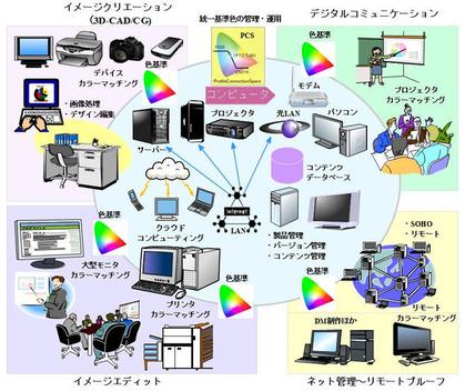 ICS_CMM_色変換_仕組_6_new