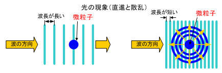 Fig1_1_2_7