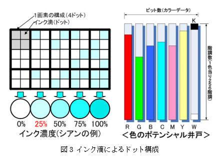ICS_画像形成_映像_アナログ_デジタル_比較_3_new