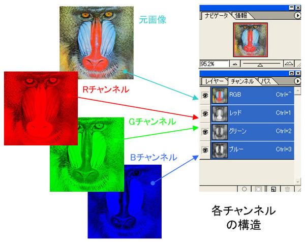 ICS_色管理_チャンネル_RGB_1_new
