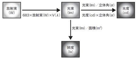 ICS_光_光電効果_概念_2