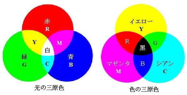 CIE_3_RGBCMY_1_1_new