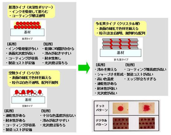 ICS_画像形成_表現方法_2d_new
