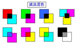 181217_画像形成_減法混色_色混合_3_new