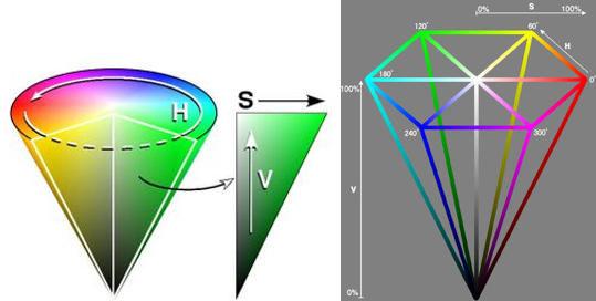ICS_色空間_HSV_3_1_rev