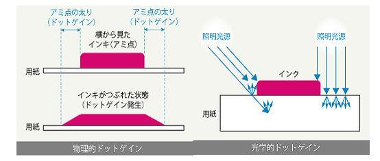 ICS_画像形成_反射濃度式_1f_new
