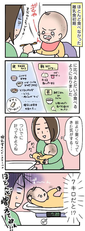 離乳食と体重