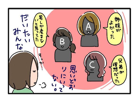 産み分け3