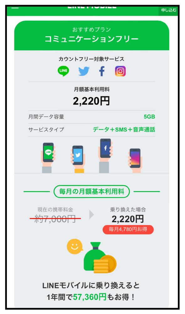 LINEモバイル02_03