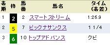 tokyo2_mi