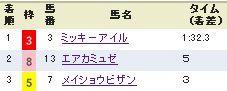 kyoto2_1102