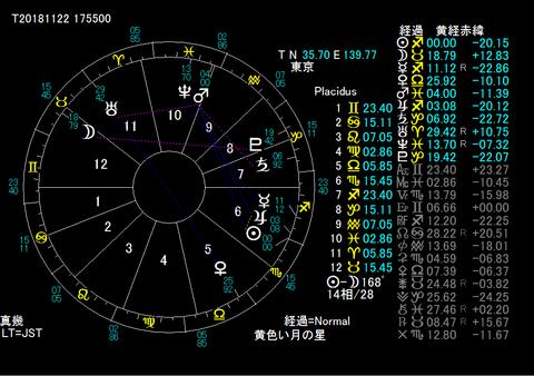 11:22sagittarius