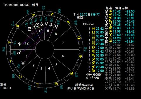 1:6新月ー部分日食