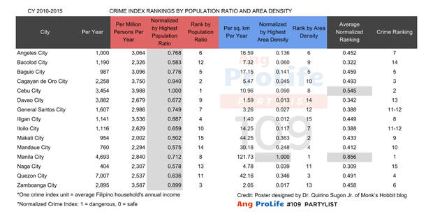 crime_index_philippines