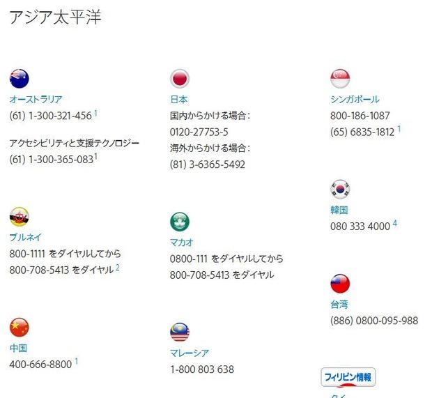 Apple サポート電話番号