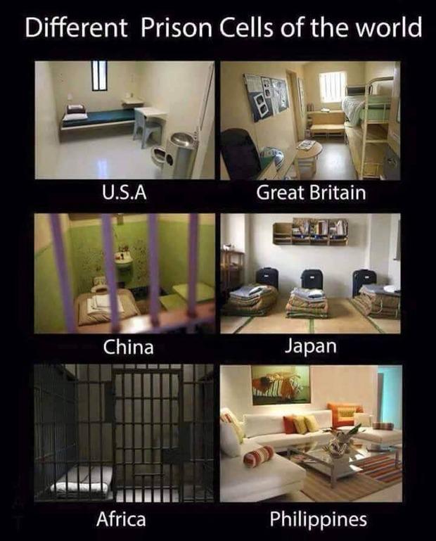 世界の刑務所