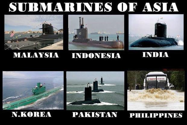 世界の潜水艦とフィリピンの潜水艦