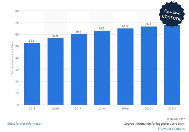 japan-smartphone-user-2015-2021