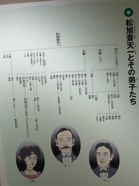 引田天功-福井県立こども歴史文化館