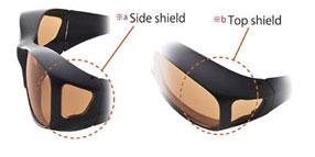 フレーム横からの光の眩しさカット。遮光眼鏡サングラス