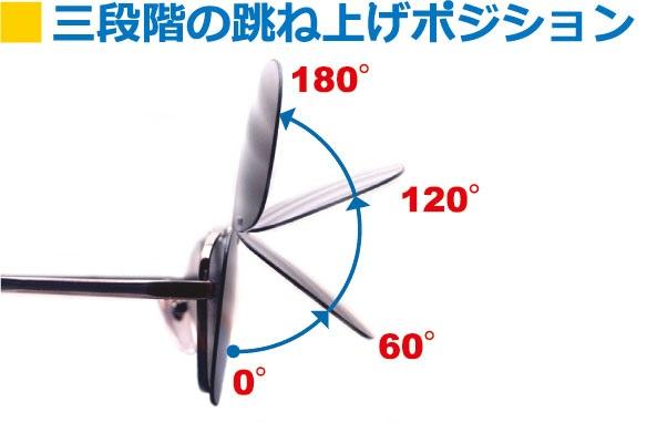 60°ずつの角度変化。3段階の跳ね上げ、前掛けサングラスです
