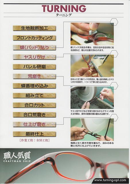 眼鏡フレーム【TURNINGターニング】製作工程