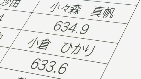 ライフル・イズ・ビューティフル 12話 感想 003