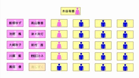桜trick 1話 感想 1409