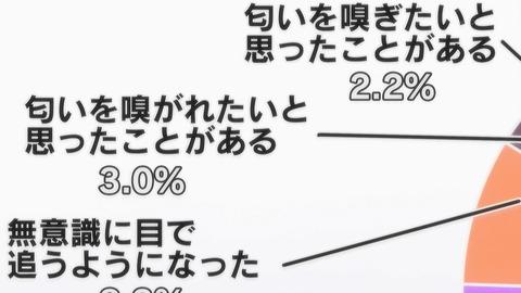 リケ恋 1話 感想 009