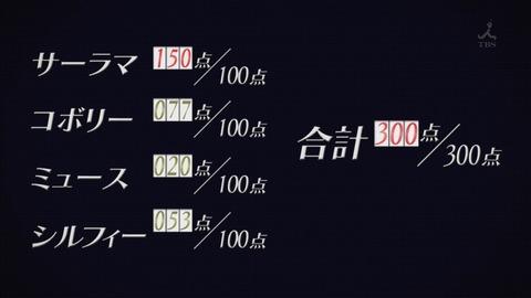 ancb03037
