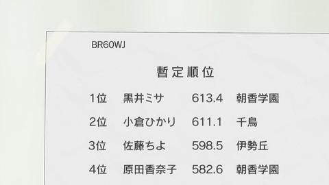 ライフル・イズ・ビューティフル 6話 感想 000