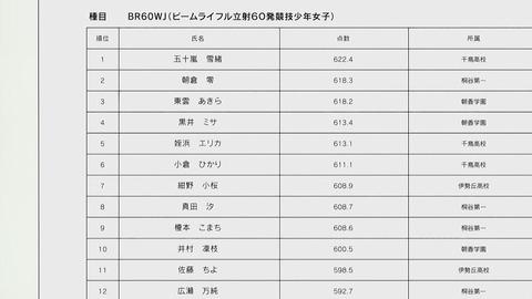 ライフル・イズ・ビューティフル 6話 感想 040